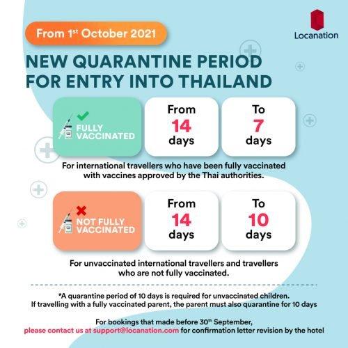 Quarantine Rules October 2021